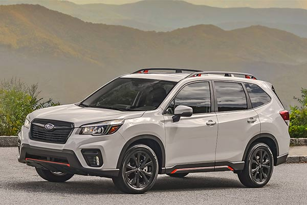 IIHS Top Safety Pick-Rated Compact SUVs for 2019 featured image large thumb1