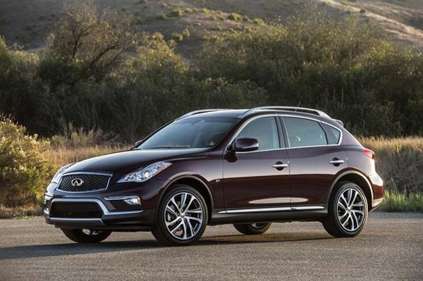 8 Great Used Compact SUVs Under $20,000 for 2019 featured image large thumb3